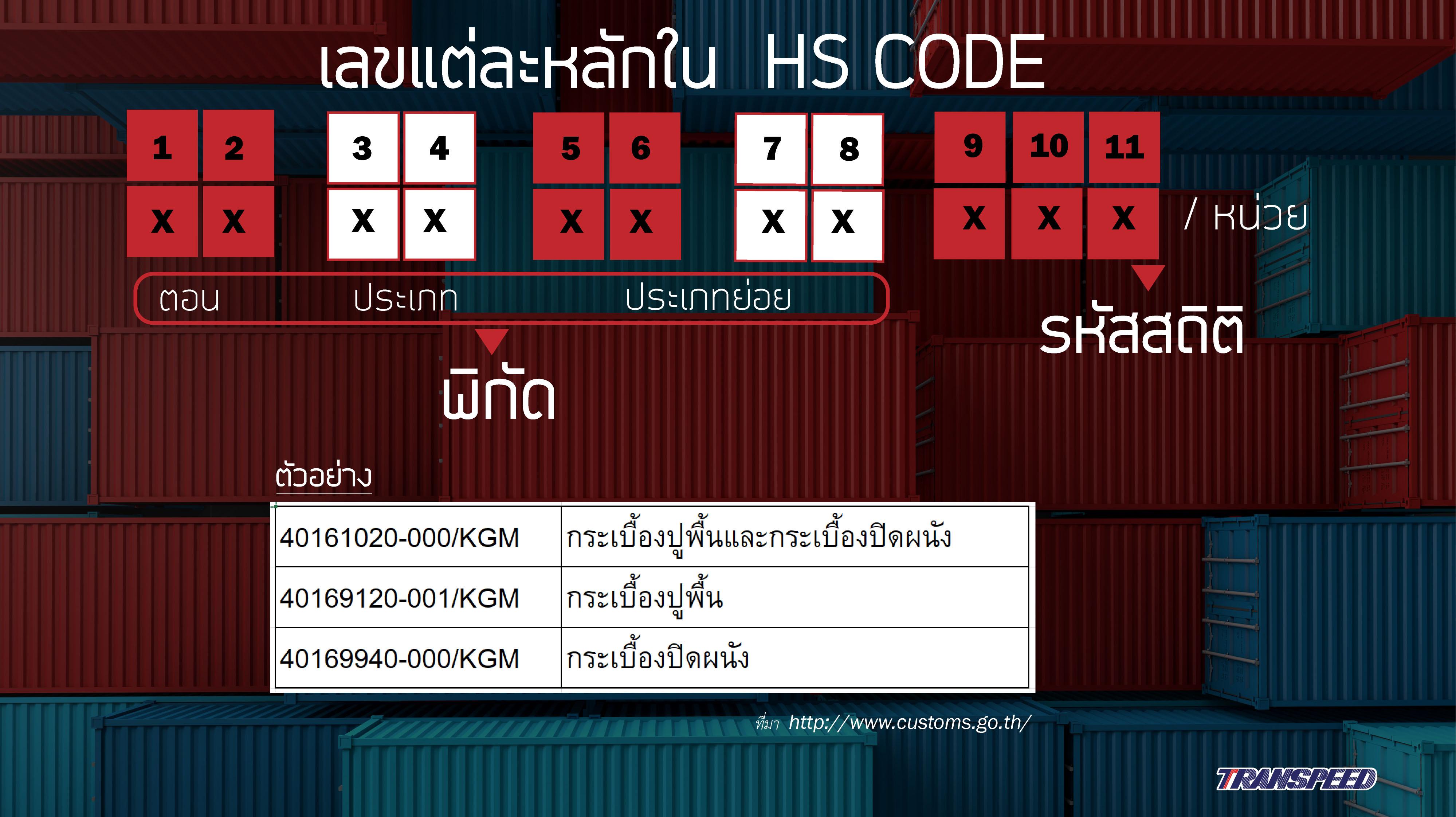 hs-code2-พิกัดสินค้า